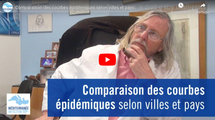 Sur le plan de l'épidémie, on est au bout confirme le professeur Raoult - VIDEO